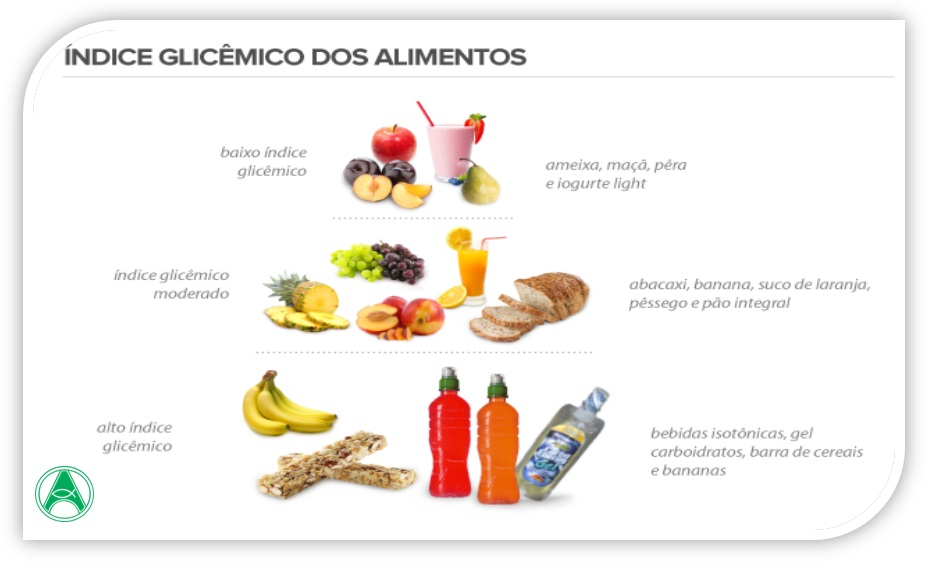 Alimentos com carboidratos ruins